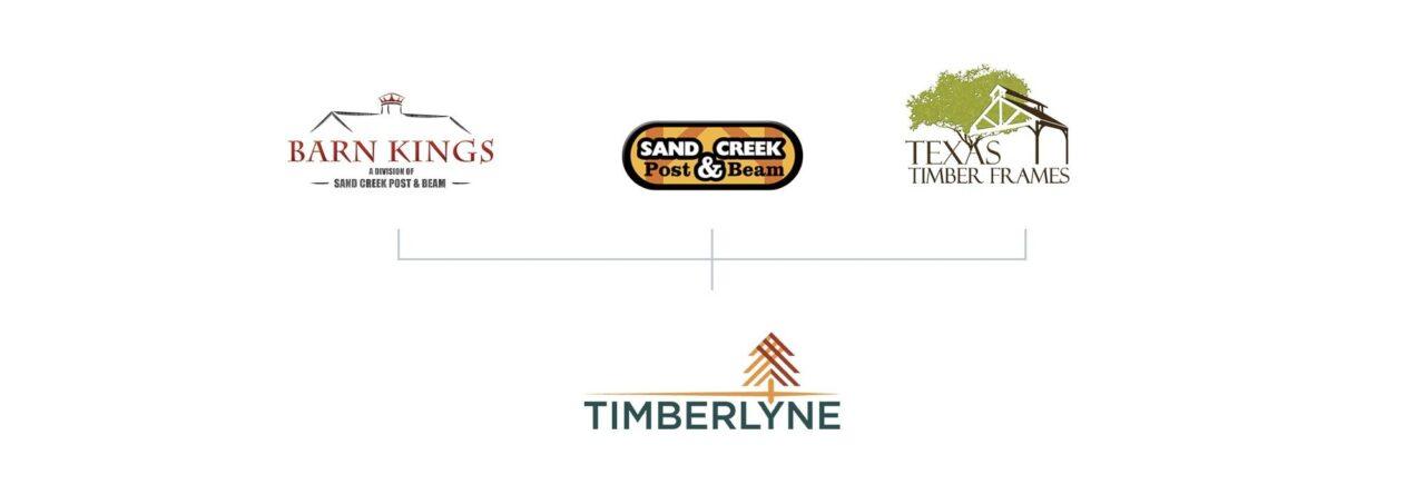Merged Logos